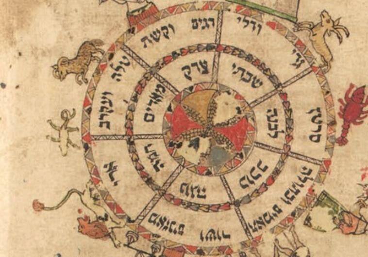 Jewish+Zodiac